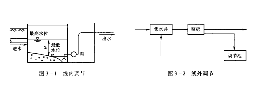 电路 电路图 电子 原理图 886_294